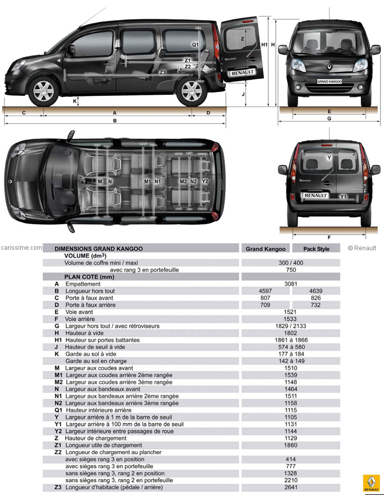 renault grand kangoo technical details history photos on better parts ltd. Black Bedroom Furniture Sets. Home Design Ideas
