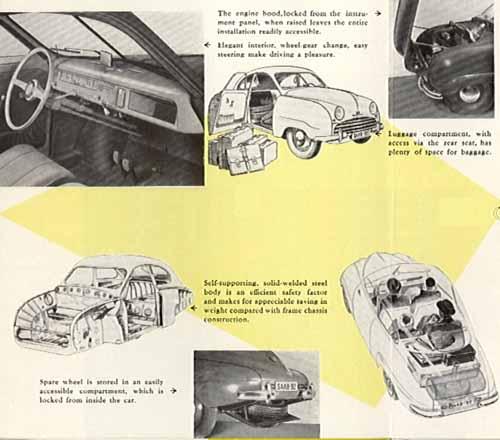 Saab 92: Saab 92 History, Photos On Better Parts LTD