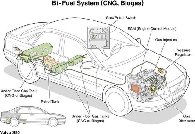long tractor ignition switch wiring diagram volvo s60 bi fuel image 1  volvo s60 bi fuel image 1
