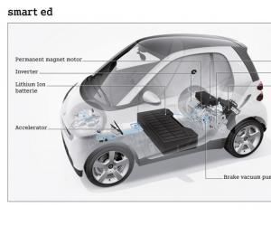 Smart fortwo mhd image #9